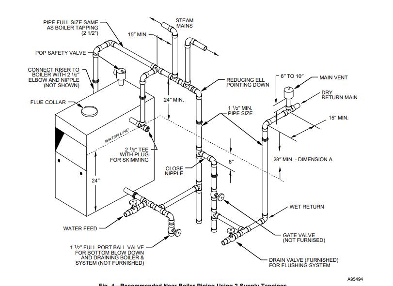 bryant steam boiler bs 2 aan 262