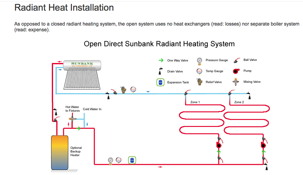 Solar single zone radiant heating system design help — Heating Help ...