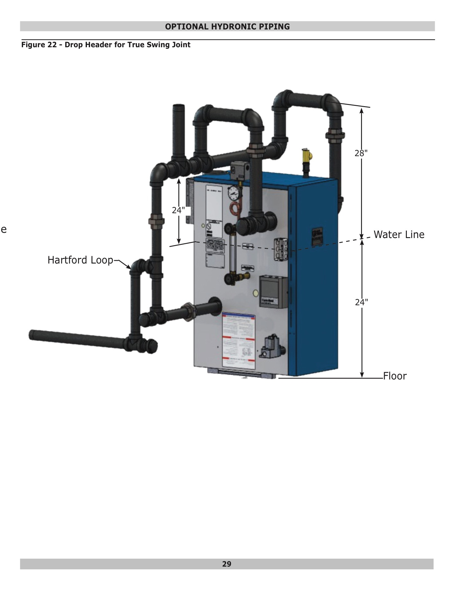 Burnham 40 40 or 40 pipe to feed the main — Heating Help The Wall
