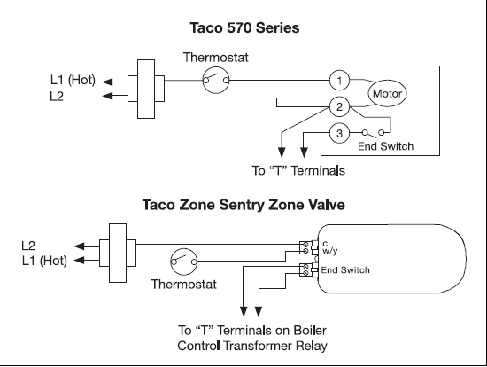 mixing 3 wire taco zone valves with a zone sentry valve heating help the wall