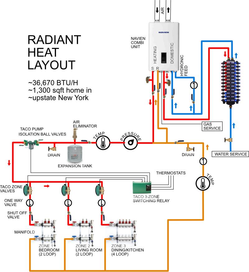 radiant heating newbie guidance needed heating help. Black Bedroom Furniture Sets. Home Design Ideas
