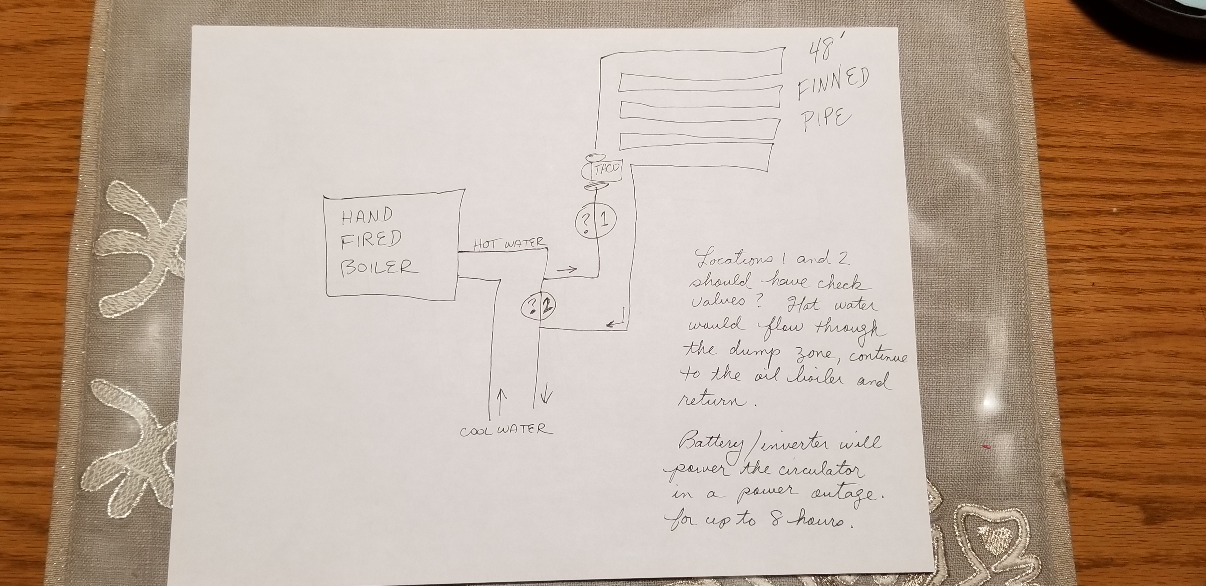 Creating a functioning dump zone for a hand-fired boiler — Heating on oil burner fuel pump, stove wiring diagram, oil burner fuse, turbine wind generator wiring diagram, oil burner ignition system, oil burner sensor, old furnace wiring diagram, oil burner capacitor, coleman furnace wiring diagram, oil burner manuals, oil burner engine, oil burner wire harness, mobile home furnace wiring diagram, electric wiring diagram, service wiring diagram, electrical wiring diagram, basic furnace wiring diagram, oil burner oil filter, heating wiring diagram, lights wiring diagram,
