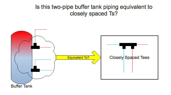Is This 2 Pipe Buffer Tank Diagram Equivalent To Closely Spaced Ts