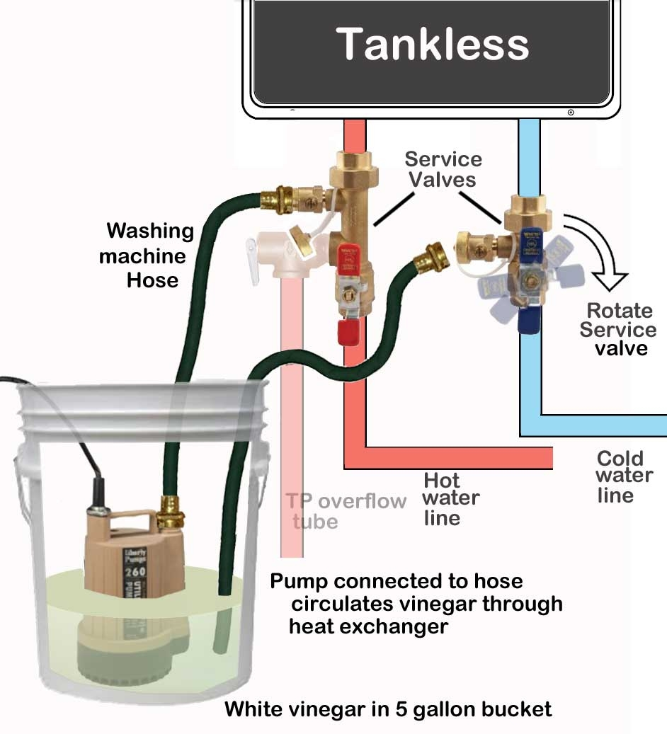 Ecosmart Eco 27 Electric Tankless Water Heater Where did my hot shower go? — Heating Help: The Wall