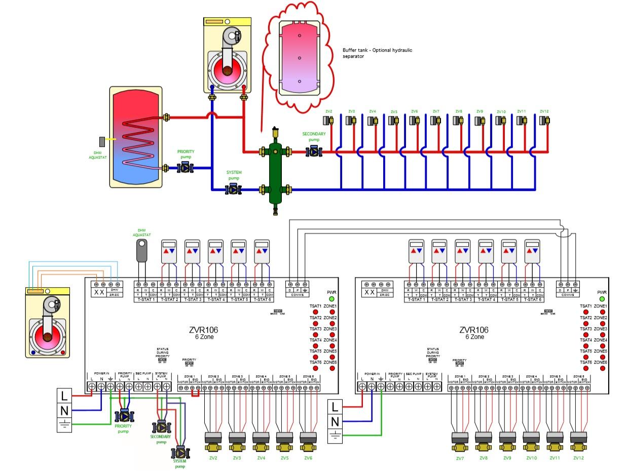 caleffi zone valve wiring diagram caleffi zone controls     heating help the wall  caleffi zone controls     heating help