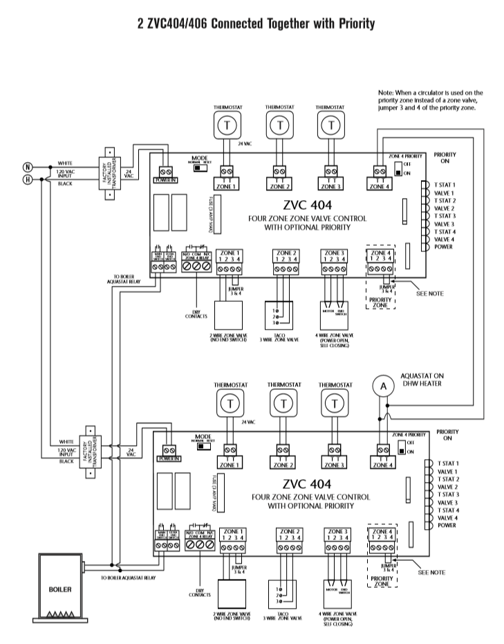 caleffi zone valve z111000 wiring diagram wiring diagram schemes