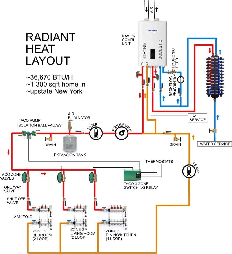 piping layout concepts piping layout engineer