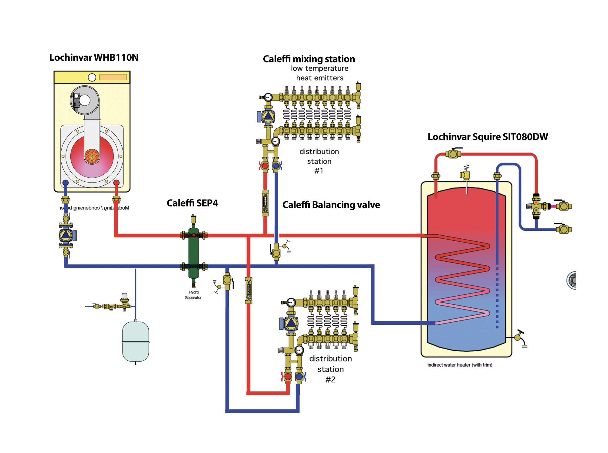 Lochinvar Caleffi Mechanical Schematic Whats Wrong With It Pics Attached Heating Help The Wall