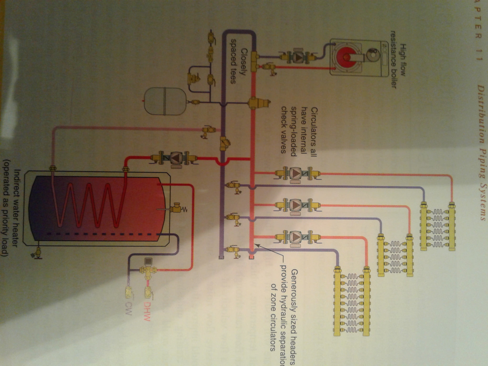 Hydraulic separator in the heating system 85