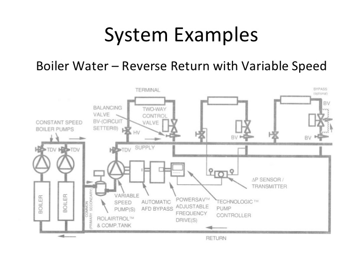 Variable Flow Injection Pumping Boiler Overhaul Need