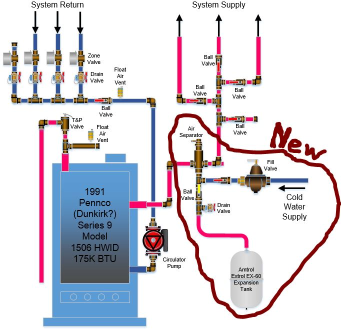 Simple expansion tank replacement or more heating help the wall heating system diagram 3g swarovskicordoba Choice Image