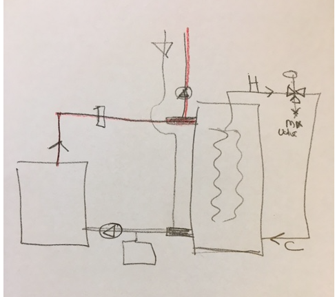 Proposal for Boiler and Reverse Indirect — Heating Help: The Wall