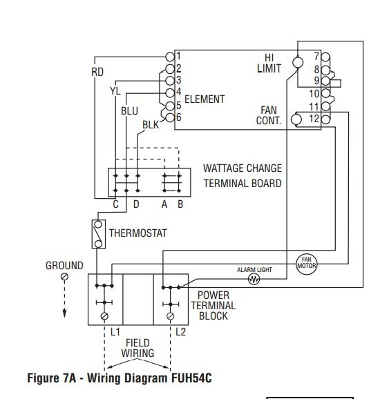 zun9oadf5rdh shop heater wiring diagram efcaviation com electric heater wiring diagram at cos-gaming.co