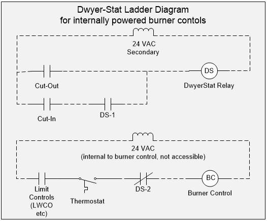 Sg Evevzjjbt also Beckett Model Wiring Diagram as well Gph Krzkqlbl also  on beckett 7505 genisys control wiring diagram