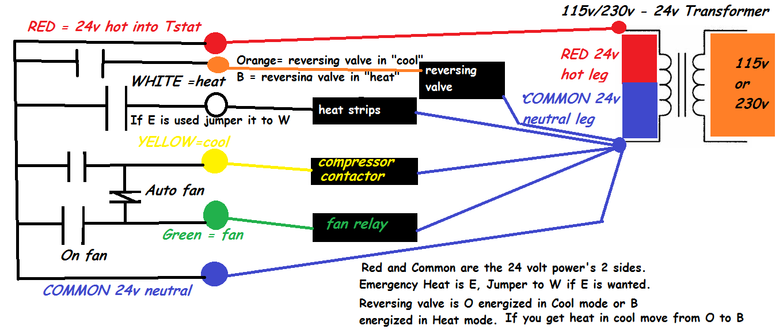 Room stat wiring diagram on trane heat pump thermostat wiring diagram on Basic Bedroom Wiring Layout on Room Ventilation Diagram on Wiring Diagram for Heater Room on room stat wiring diagram #10