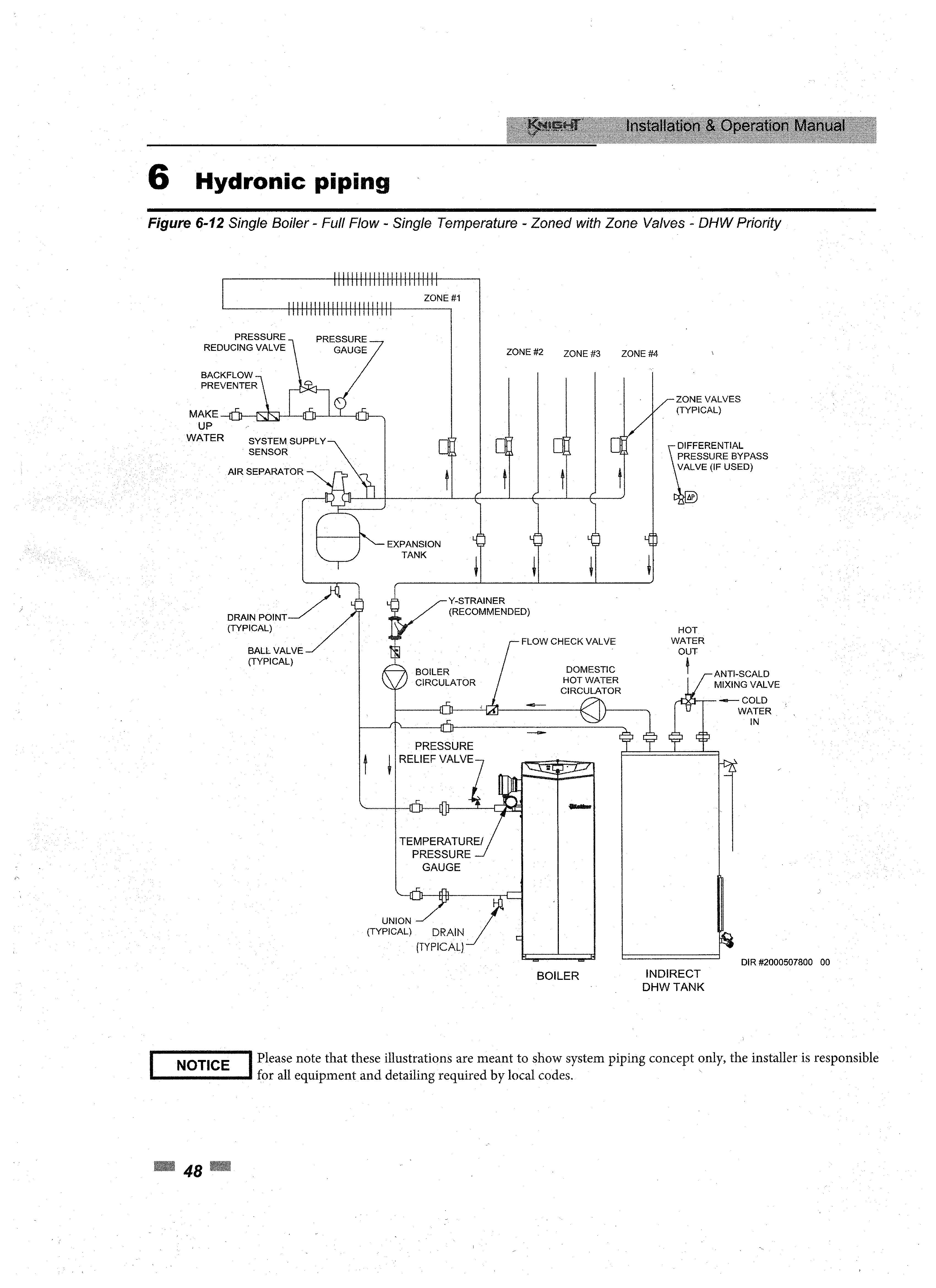 Modify Lochinvars Boiler Plan  By Pumping On Supply Side