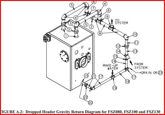 Steam Boiler Hartford Loop Diagram Piping Schematic. Crown Steam Hartford Loop Diagram Wiring Utica Boiler Is Main Vent Rite 75. Ford. Steam Hartford Loop Diagram At Scoala.co