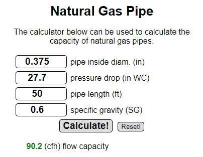 Natural Gas Size Of House Line Heating Help The Wall