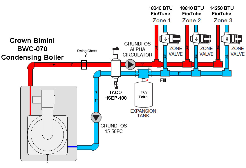 Any Issues With This Near Boiler Piping Diagram   U2014 Heating Help  The Wall