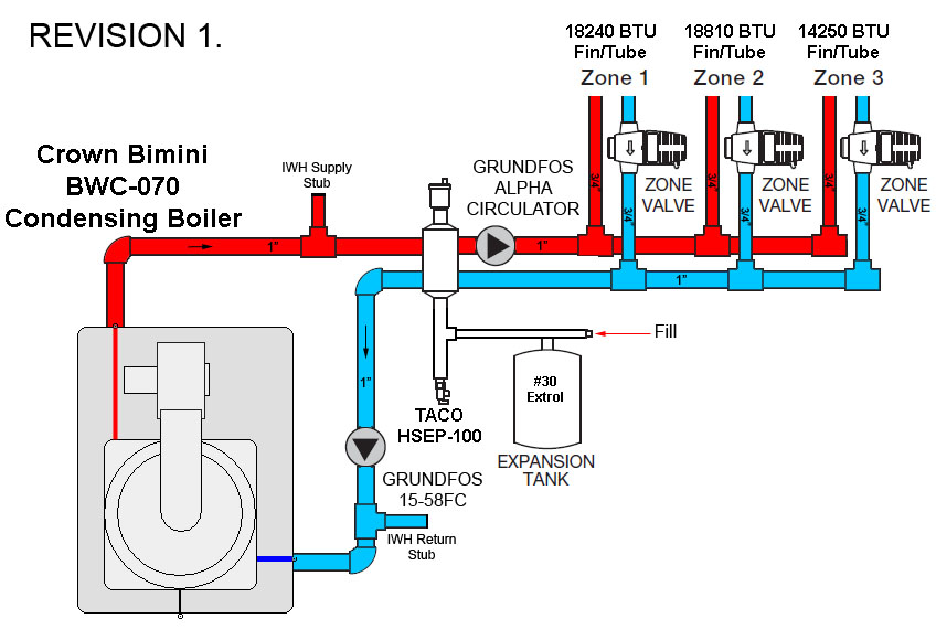 boilerplan rev1 any issues with this near boiler piping diagram? heating help