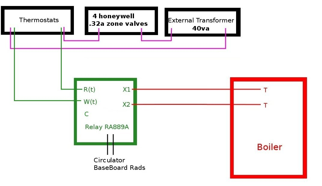 adding honeywell ra889a to system with external transformer rh forum heatinghelp com Honeywell Boiler Aquastat Wiring-Diagram Honeywell Smart Valve Wiring Diagram