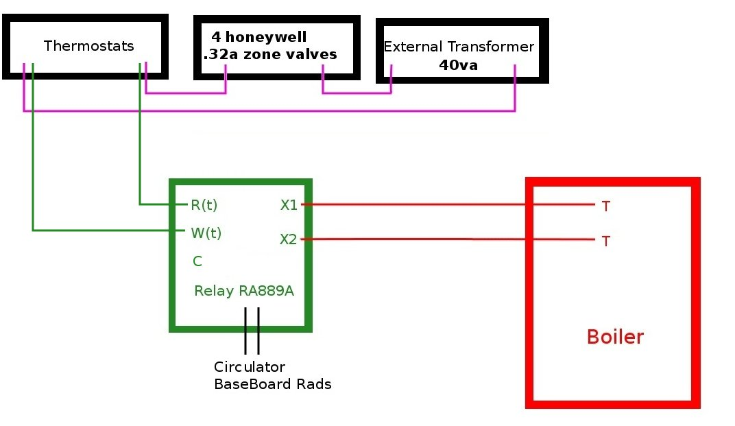 adding honeywell ra889a to system with external transformer rh forum heatinghelp com Honeywell Smart Valve Wiring Diagram Honeywell Relay Wiring Diagram