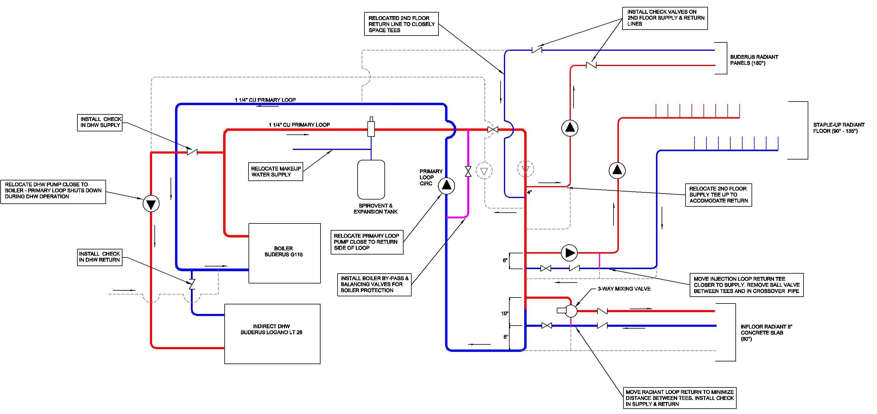 Utica       Boiler    Parts    Diagram      PulseCode