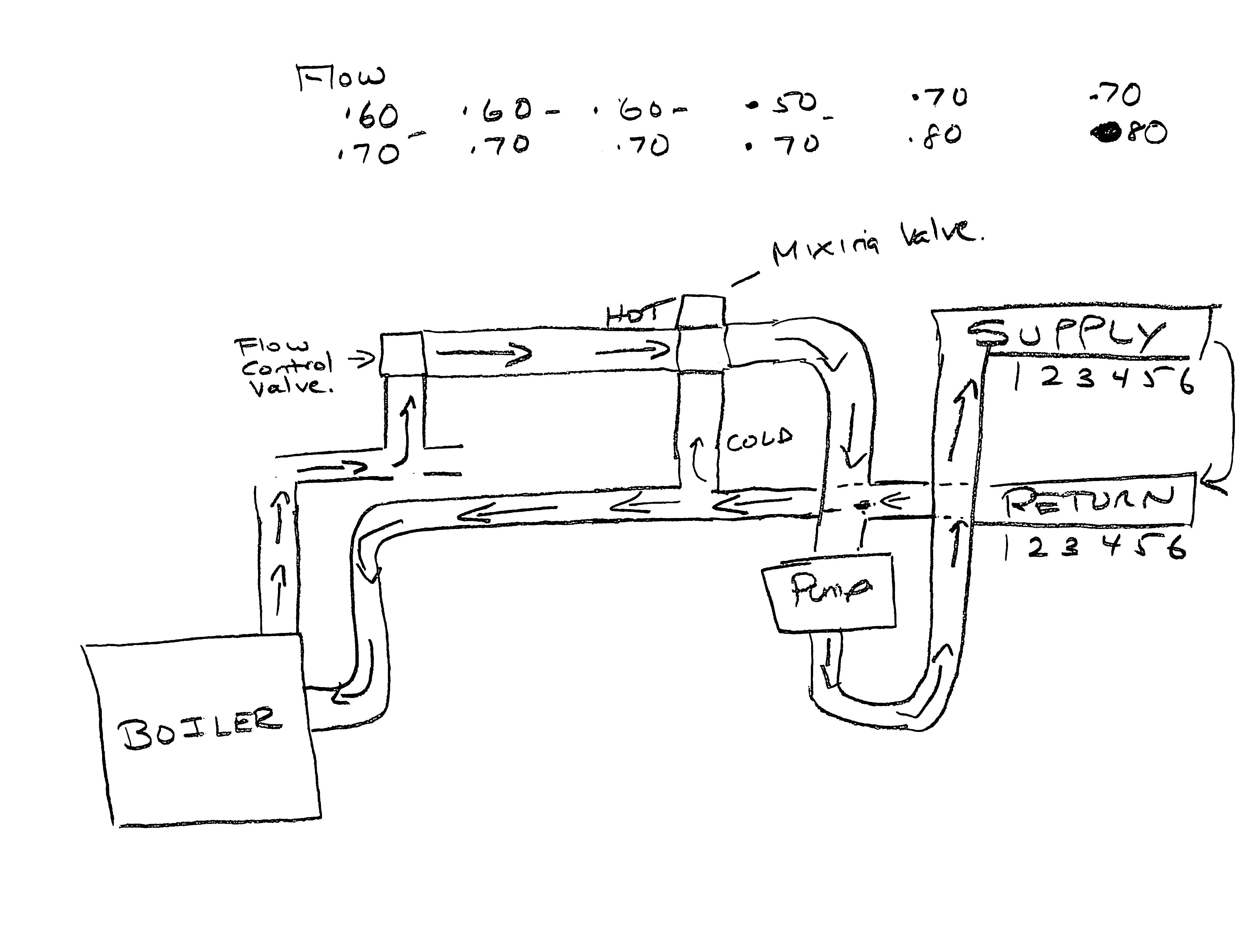 Adding A Secondary Pump To My Radiant Heating System