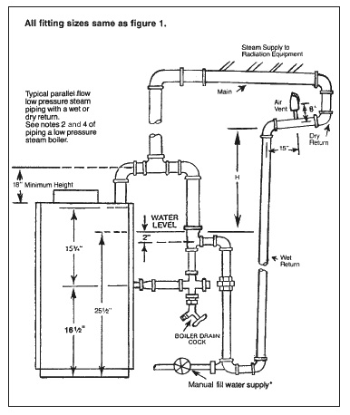 New Hartford Loop And Venting on hot water boiler wiring diagram