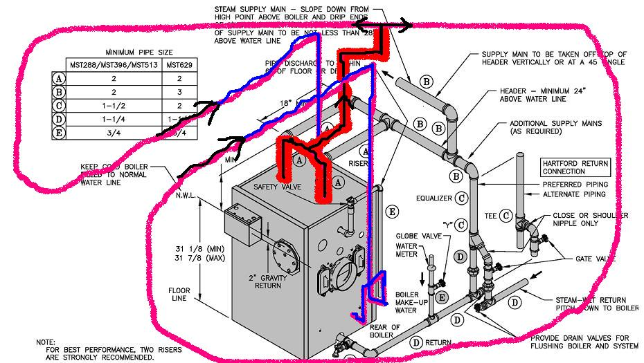 HOW NOT TO PIPE A BOILER — Heating Help: The Wall