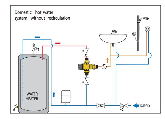 Watts Mixing Valve Piping Diagrams - Smart Wiring Diagrams •
