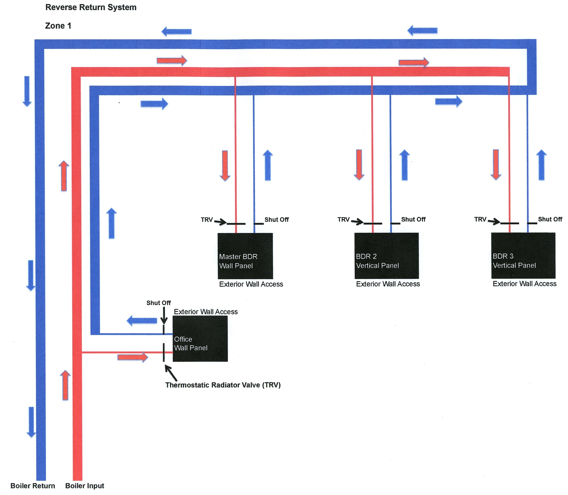 Home Heating Wiring Diagram