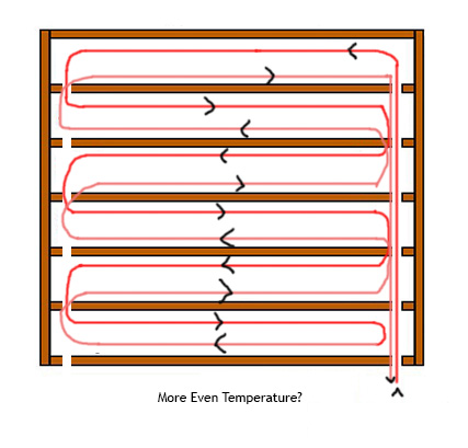 Ideal Pex Routing For Underfloor Install Heating Help