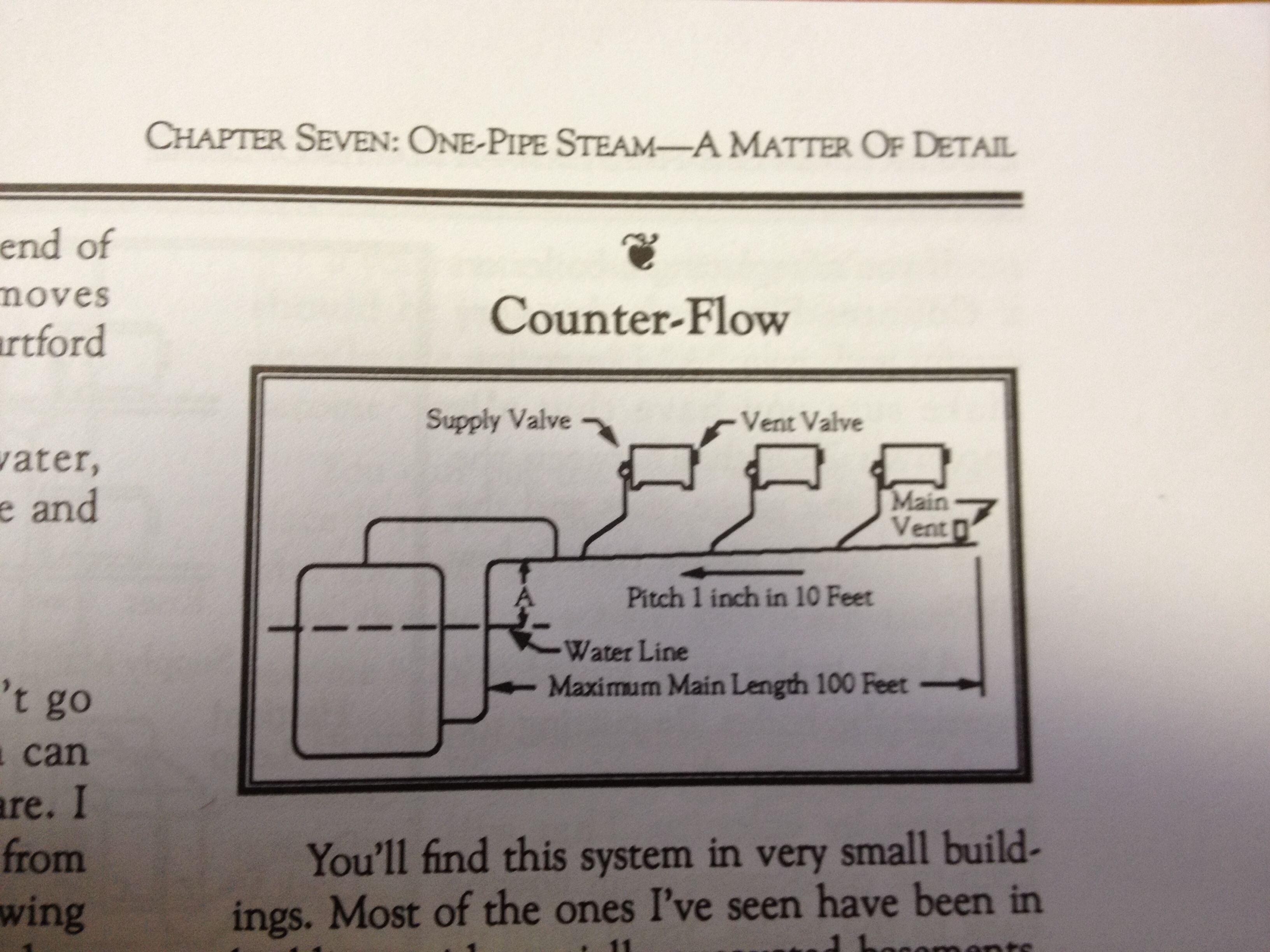 Hartford loop mystery on a counter flow one pipe system with dry ...
