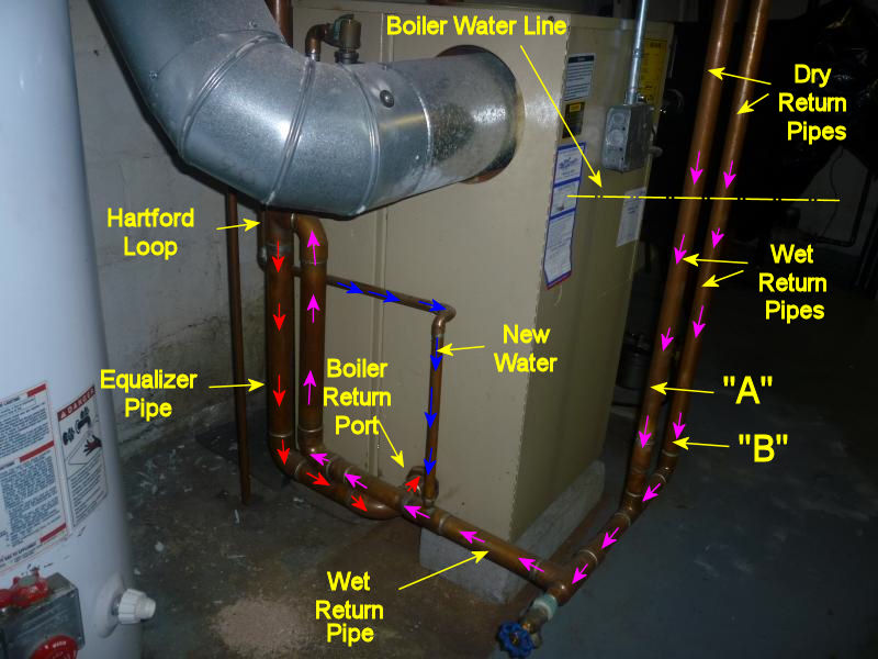 Steam Boiler Condensate Return System ~ Steam boiler drains one for condensate return
