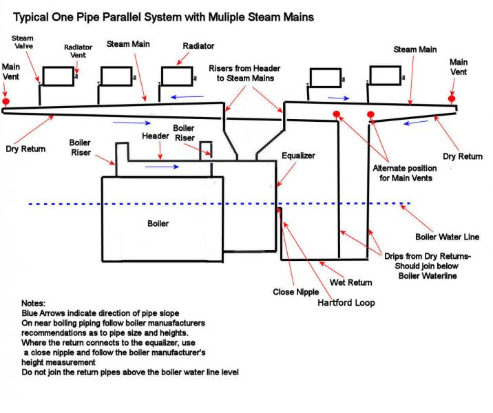 steam boiler piping diagram pdf