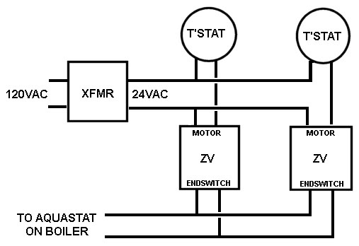 taco zone valves wiring diagram wiring diagram and schematic design taco zone valve wiring diagram wifi thermostat hot water heat heating and air conditioning