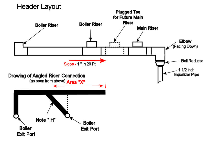 boiler piping diagrams steam dropped header
