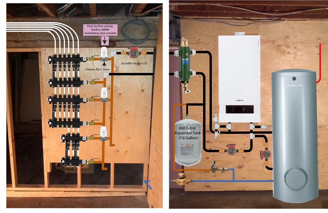 Boiler Room Layout Mock Up Reasonable Flawed Or Both
