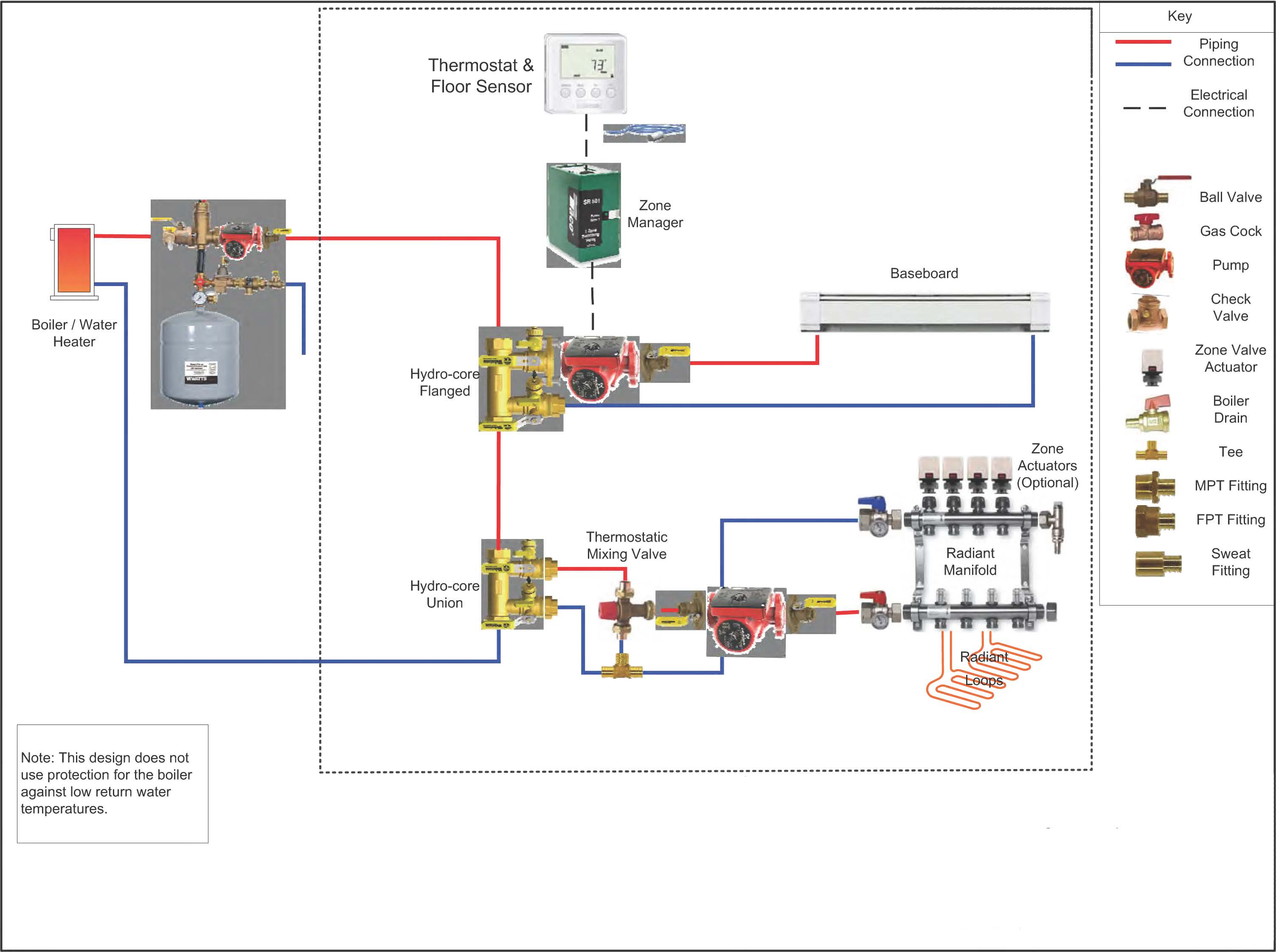 Excellent Boiler Diagram Tiny Electric Guitar Jack Wiring Clean Gibson Pickup Wiring Colors 2 Wire Humbucker Old Wiring Diagram For Gas Furnace OrangeIbanez Btb 406 New Boiler Radiant \u0026 Baseboard Taco Controls Question HELP ..