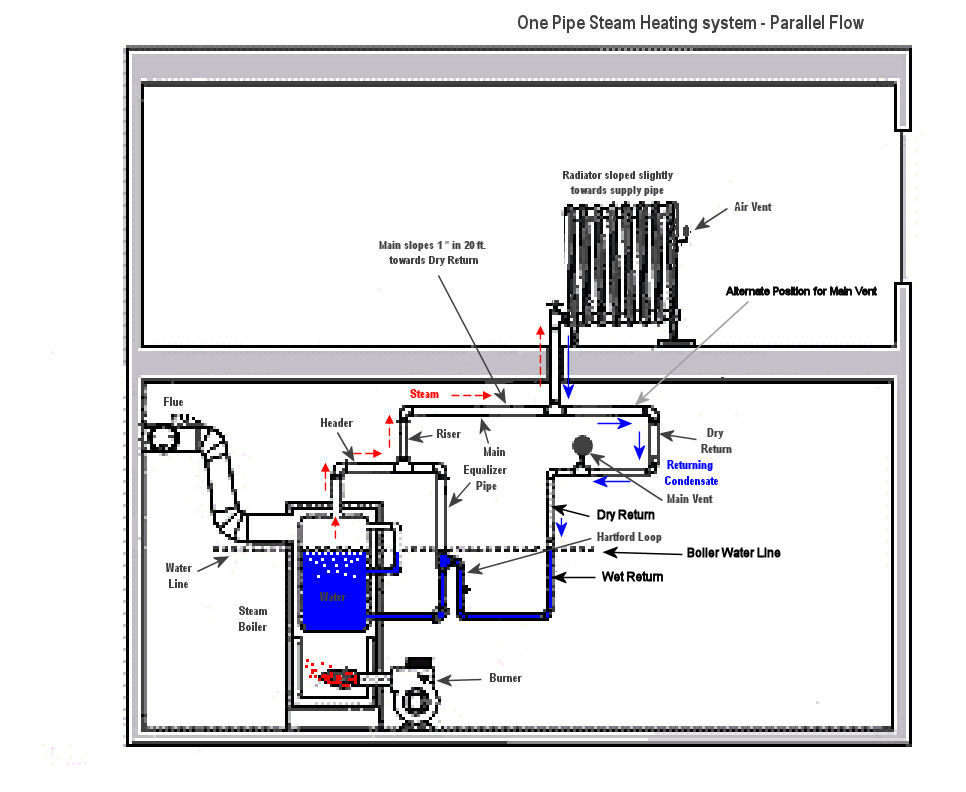 hartford loop mdash heating help the wall piping diagram for two water heaters