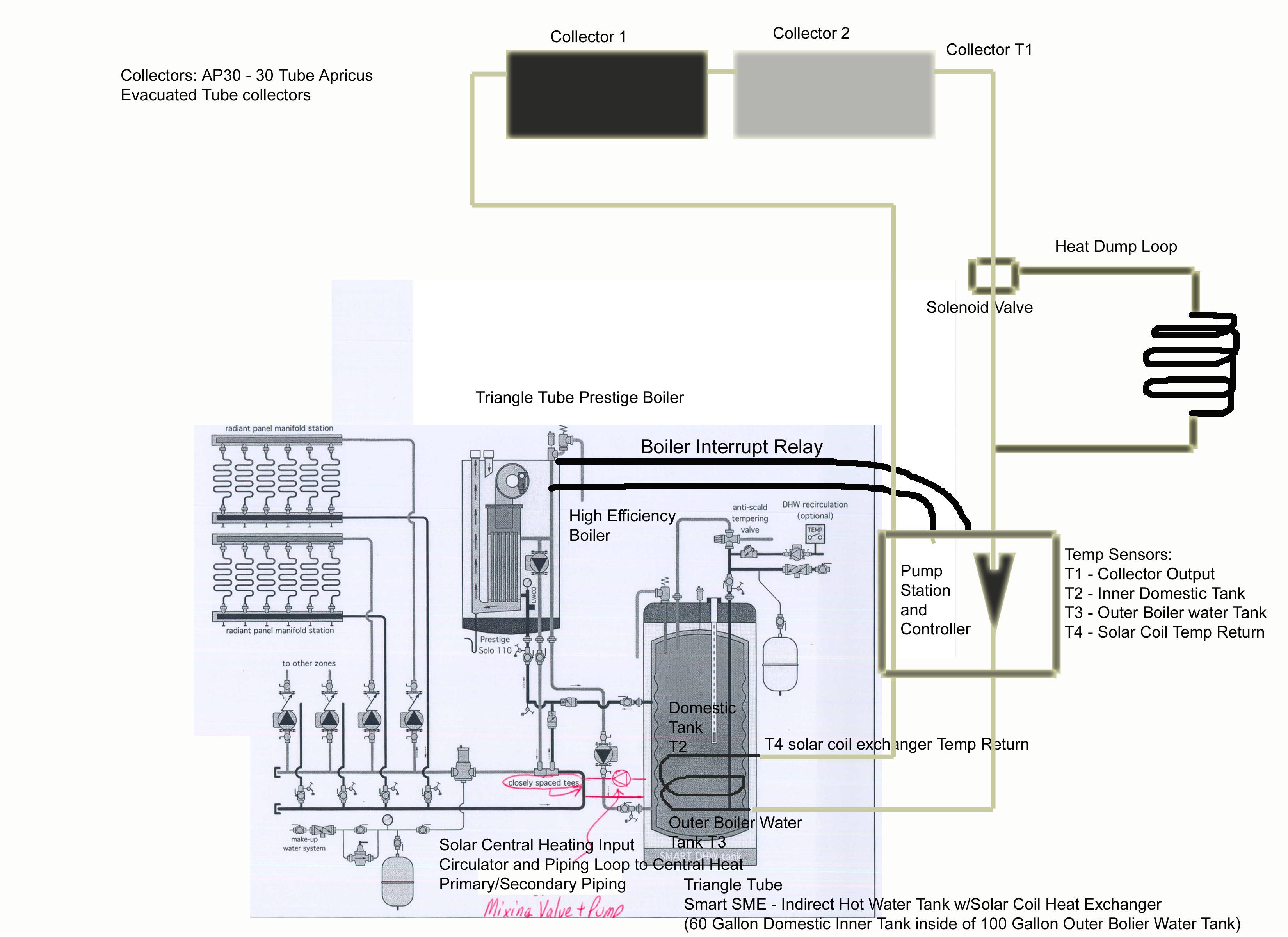 Solar hot water control heating heat dump questions heating solar h2o schematic diagram jpgg 0b pooptronica