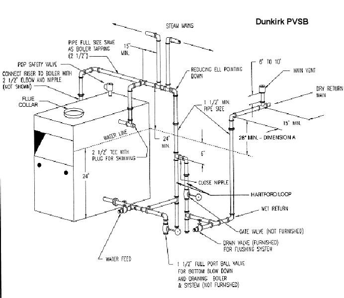 28+ [ Residential Boiler Piping Diagram ]   residential ... Dunkirk Boiler Wiring Diagrams on fireplace wiring diagram, tekmar wiring diagram, central heating wiring diagram, bell and gossett wiring diagram,