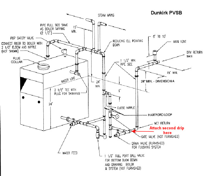Steam Pipe Diagram 2 - Auto Electrical Wiring Diagram •