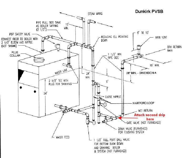 Burnham Steam Boiler Piping Diagrams Boiler Components ...