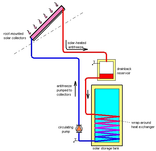 glycol system piping diagrams software to make professional piping diagrams? — heating ... #15