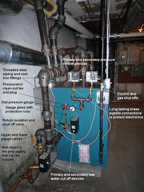 On Boiler Maintenance For Steam Heating Help The Wall