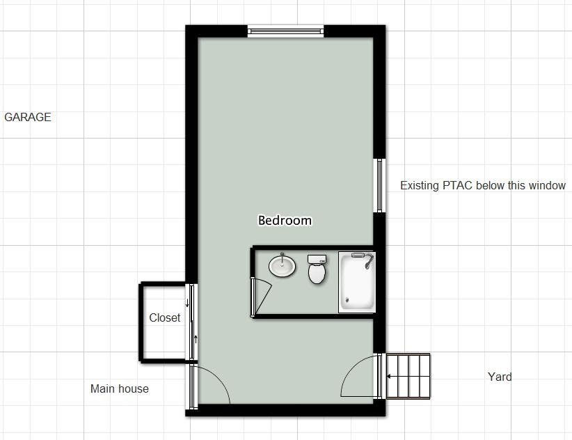 Heating options for room addition in mn heating help for Room heating options