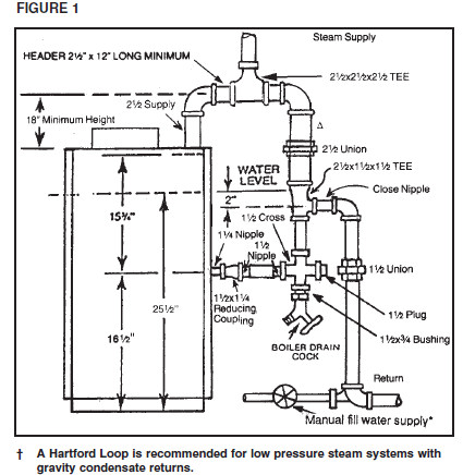 Steam Boiler Piping Schematic - Introduction To Electrical Wiring ...