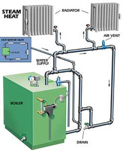 bryant 235baw cleaning procedure heating help the wall. Black Bedroom Furniture Sets. Home Design Ideas